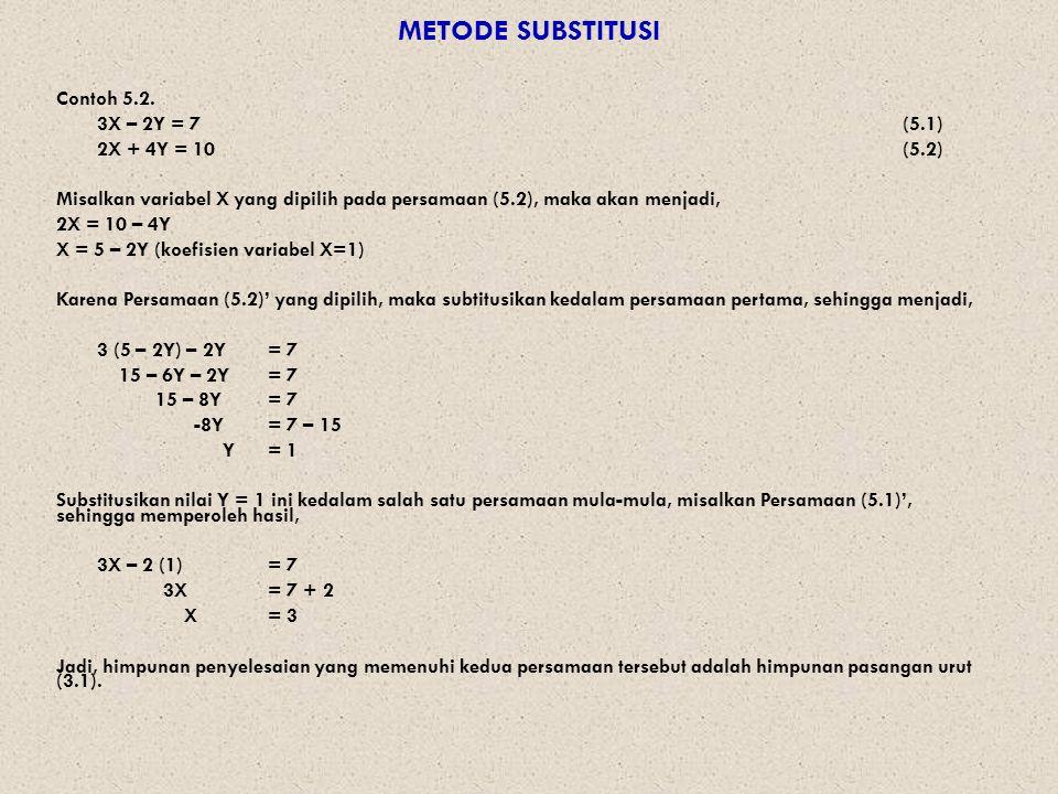 METODE SUBSTITUSI Contoh 5.2. 3X – 2Y = 7(5.1) 2X + 4Y = 10(5.2) Misalkan variabel X yang dipilih pada persamaan (5.2), maka akan menjadi, 2X = 10 – 4