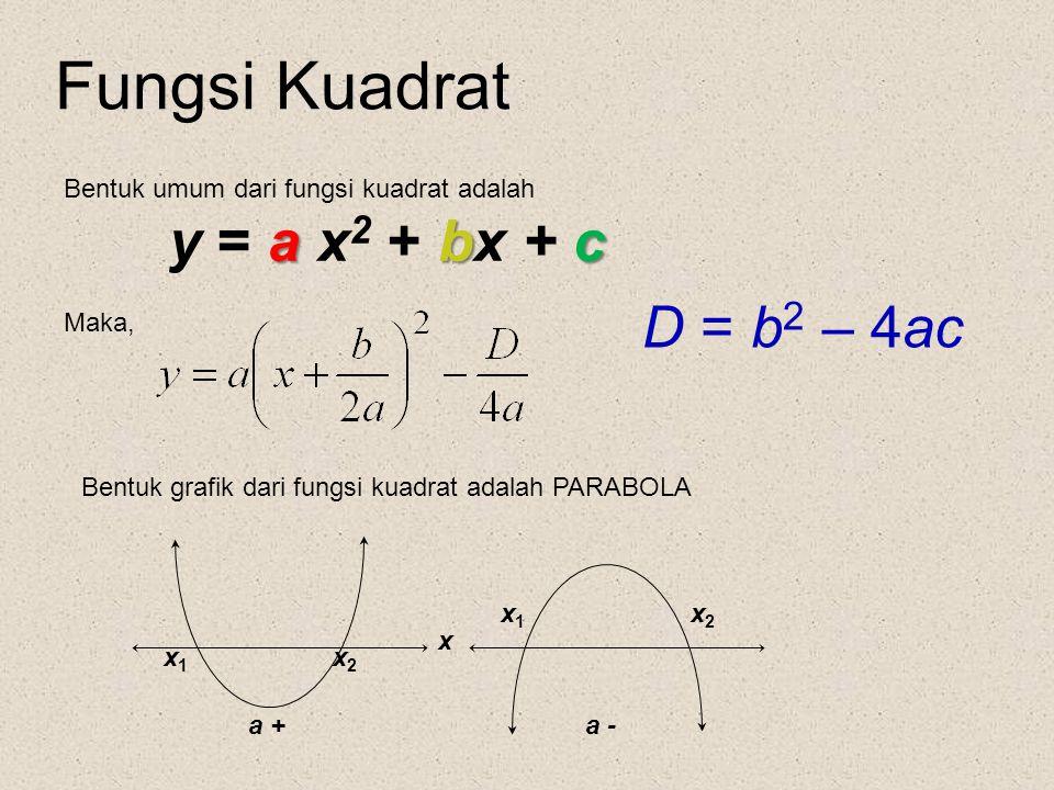 Fungsi Kuadrat Bentuk umum dari fungsi kuadrat adalah abc y = a x 2 + bx + c Maka, D = b 2 – 4ac Bentuk grafik dari fungsi kuadrat adalah PARABOLA x a