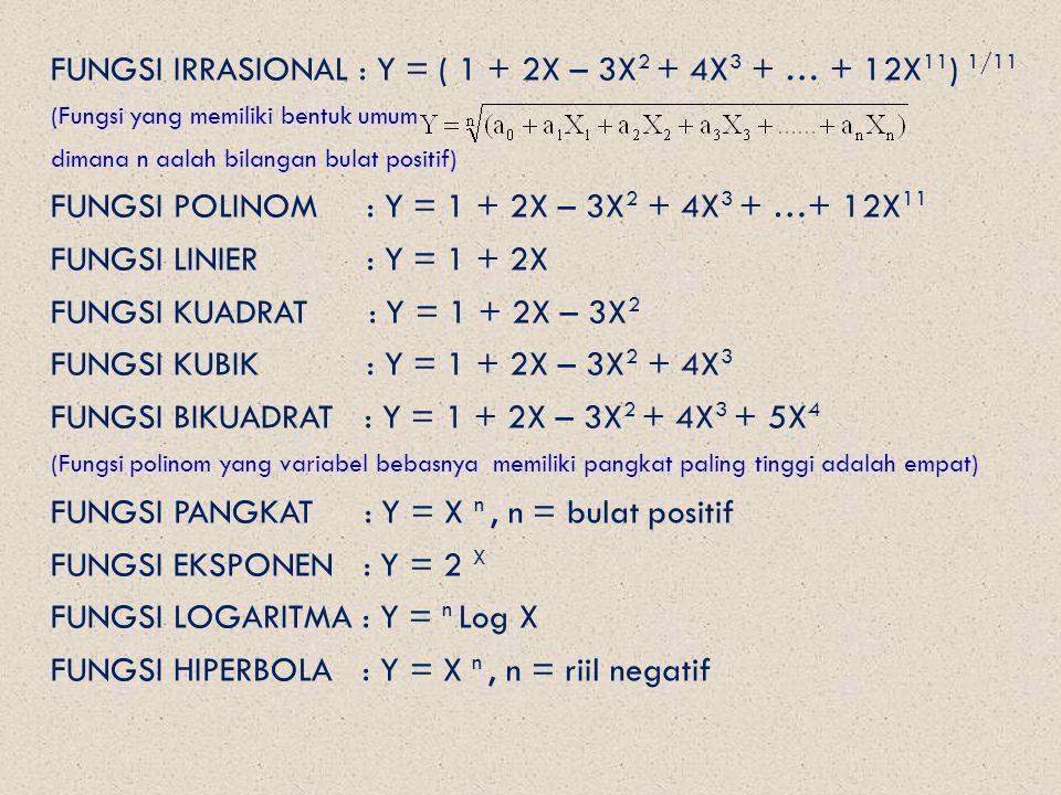 FUNGSI IRRASIONAL : Y = ( 1 + 2X – 3X 2 + 4X 3 + … + 12X 11 ) 1/11 (Fungsi yang memiliki bentuk umum dimana n aalah bilangan bulat positif) FUNGSI POL