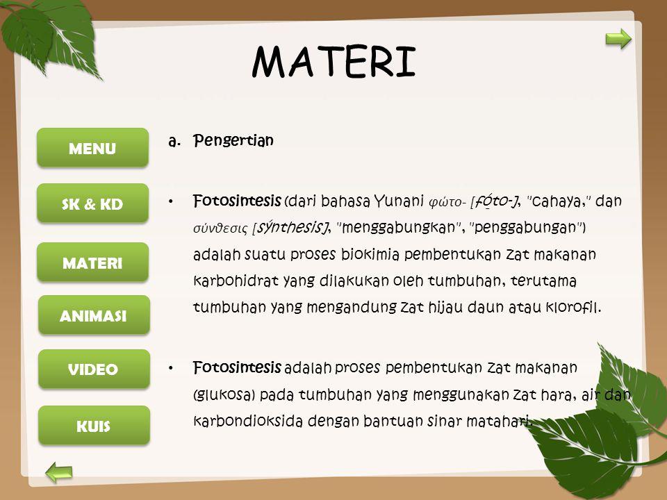 MENU SK & KD MATERI ANIMASI KUIS VIDEO MATERI a.Pengertian Fotosintesis (dari bahasa Yunani φώτο- [ fó ̱ to-],