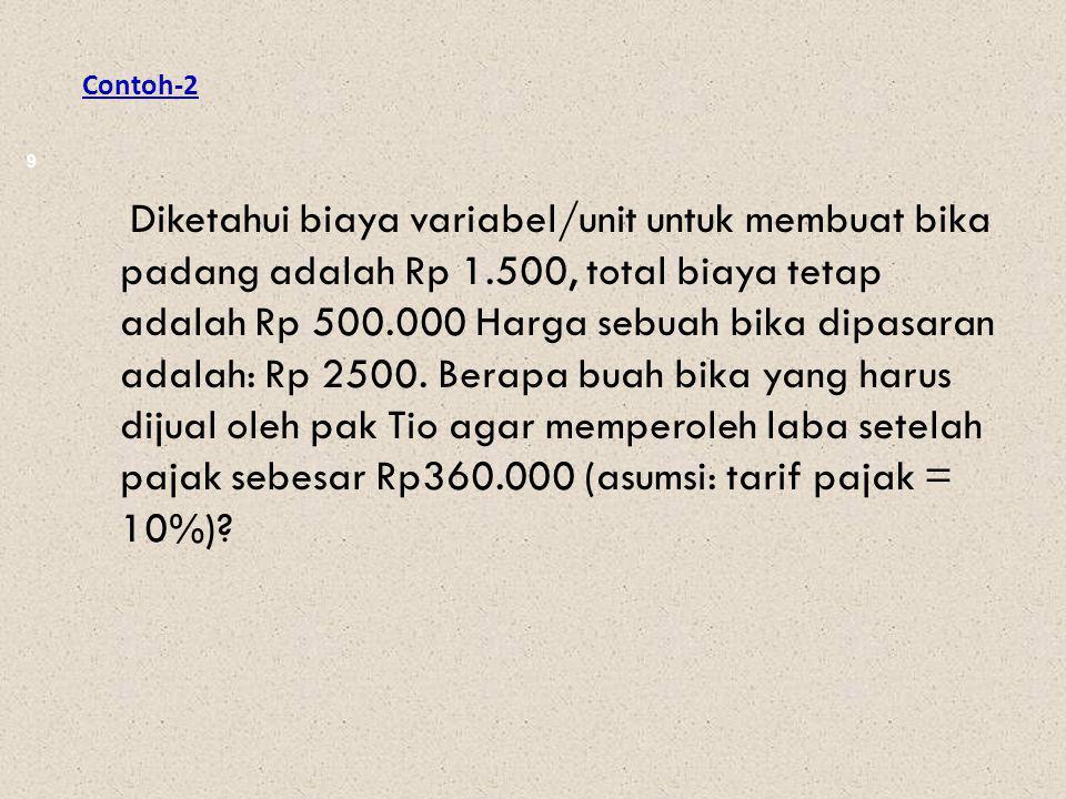 Contoh-2 Diketahui biaya variabel/unit untuk membuat bika padang adalah Rp 1.500, total biaya tetap adalah Rp 500.000 Harga sebuah bika dipasaran adal