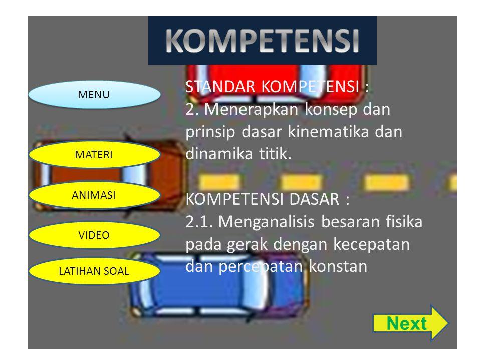MENU MATERI ANIMASI VIDEO LATIHAN SOAL STANDAR KOMPETENSI : 2. Menerapkan konsep dan prinsip dasar kinematika dan dinamika titik. KOMPETENSI DASAR : 2