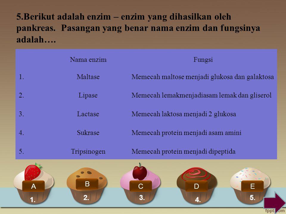 4. Bakteri yang berperan dalam proses pembusukan sisa makanan menjadi makanan dinamakan …. A A B B E E C C D D Salmonela E.coli Chyptopaga Bacterium C