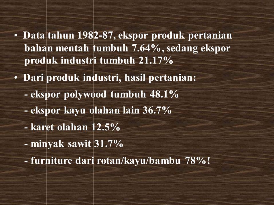 Data tahun 1982-87, ekspor produk pertanian bahan mentah tumbuh 7.64%, sedang ekspor produk industri tumbuh 21.17% Dari produk industri, hasil pertani