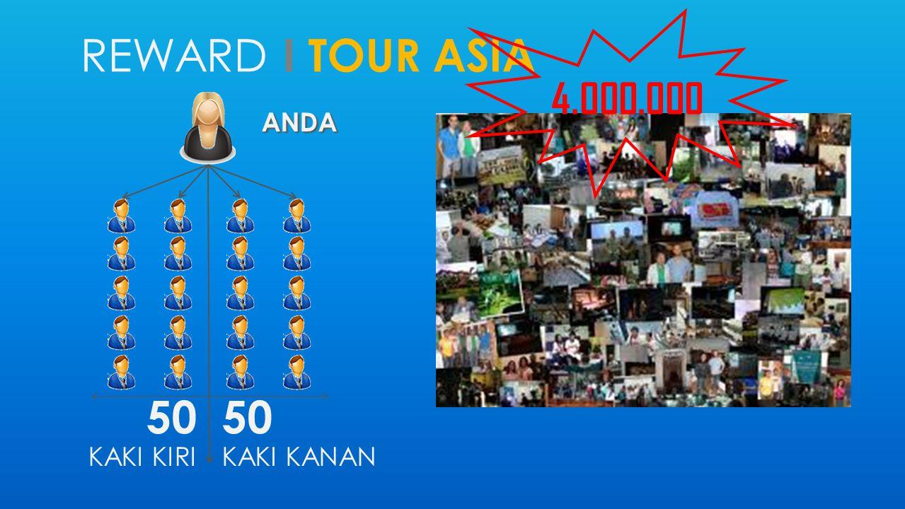 REWARD I TOUR ASIA ANDA 50 KAKI KIRI 50 KAKI KANAN 4.000.000
