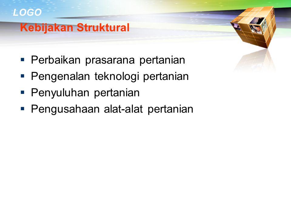 LOGO Kebijakan Subsidi  Subsidi bagi petani, misalnya subsidi pupuk  Subsidi bagi agroindustri, misal subsidi minyak tanah, BBM Berpengaruh; Menurun