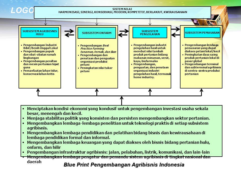 LOGO Blue Print Agribisnis Beberapa hal yang perlu menjadi pegangan dalam pengembangan agribisnis adalah sebagai berikut: (1)Pengembangan Industri Hul