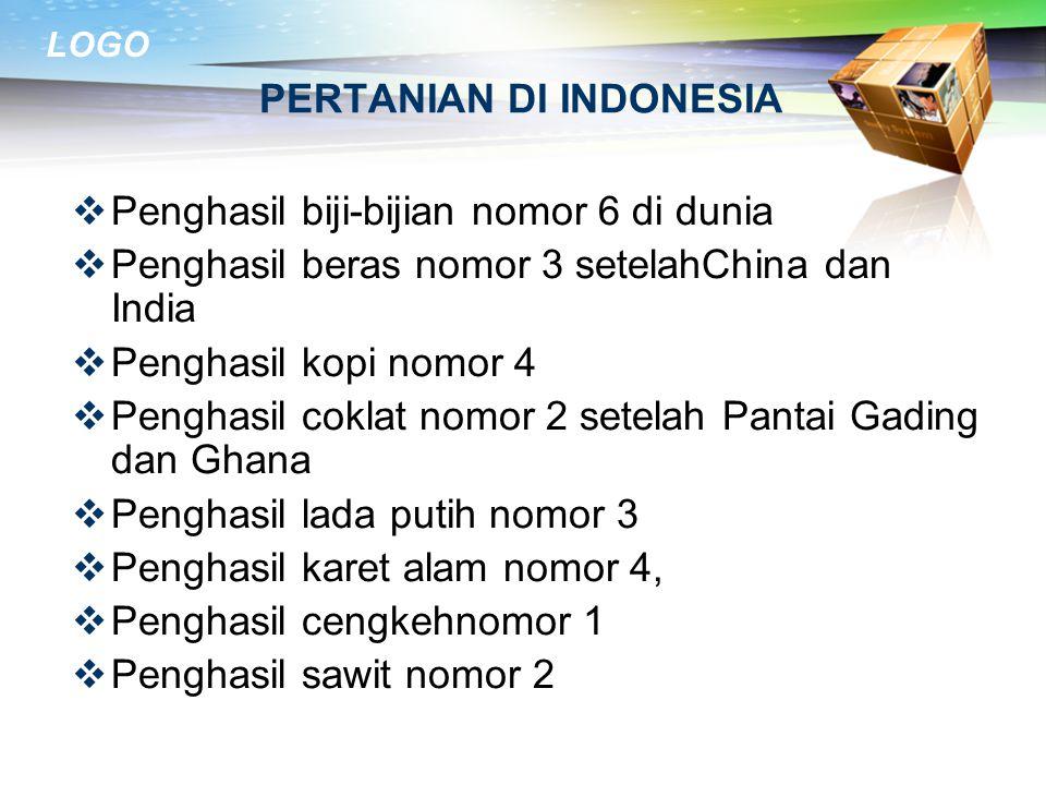 LOGO Jumlah Penduduk di Indonesia 3 Juta/Th