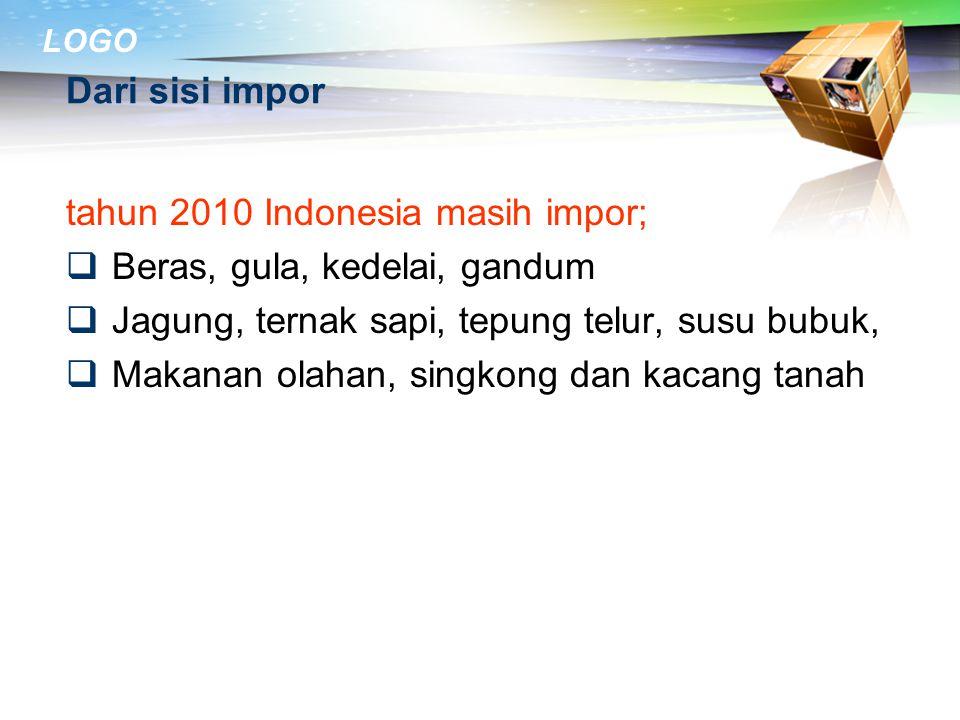 LOGO PERTANIAN DI INDONESIA  Penghasil biji-bijian nomor 6 di dunia  Penghasil beras nomor 3 setelahChina dan India  Penghasil kopi nomor 4  Pengh