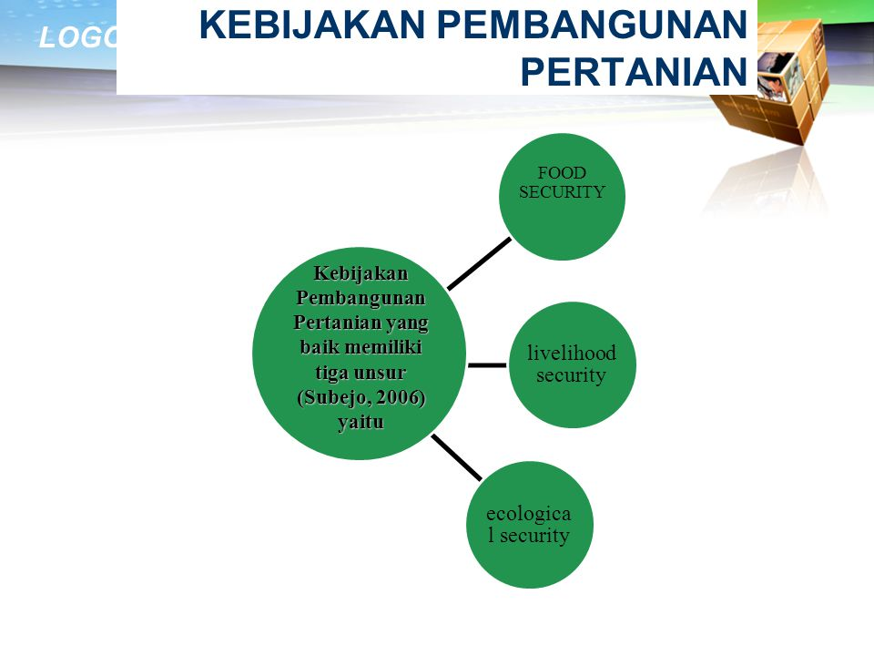 LOGO DIMENSI KEBIJAKAN PEMBANGUNAN PERTANIAN  Dalam konteks sejarah ekonomi dan pembangunan pertanian diIndonesia, telahterjadi pasang surut kehidupa