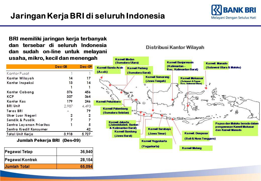 March 2004 Kanwil Banda Aceh (Aceh) Kanwil Banjarmasin (Kalimantan – Kec. Kalimantan Barat) Kanwil Makassar (Sulawesi- & Papua- Kec. Sulawesi Utara) K