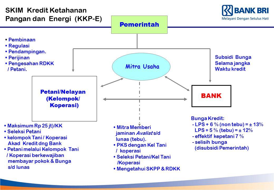 SKIM Kredit Ketahanan Pangan dan Energi (KKP-E) Pemerintah Mitra Memberi jaminan Avalist s/d lunas (tebu). PKS dengan Kel Tani / koperasi Seleksi Peta
