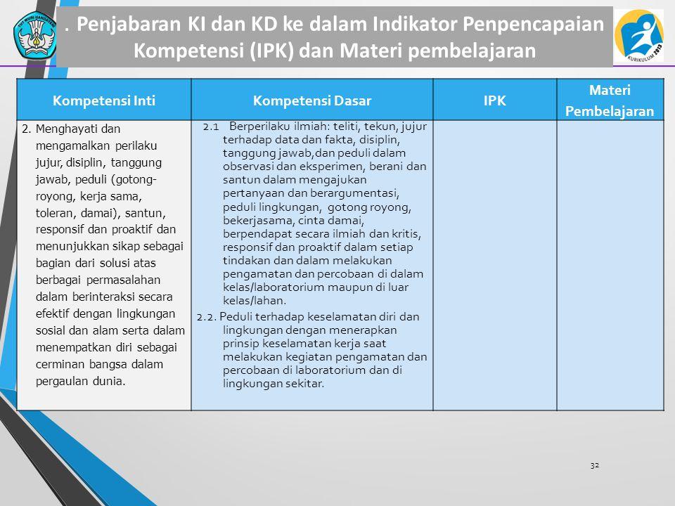 Penjabaran KI dan KD ke dalam Indikator Penpencapaian Kompetensi (IPK) dan Materi pembelajaran Kompetensi IntiKompetensi DasarIPK Materi Pembelajaran 2.