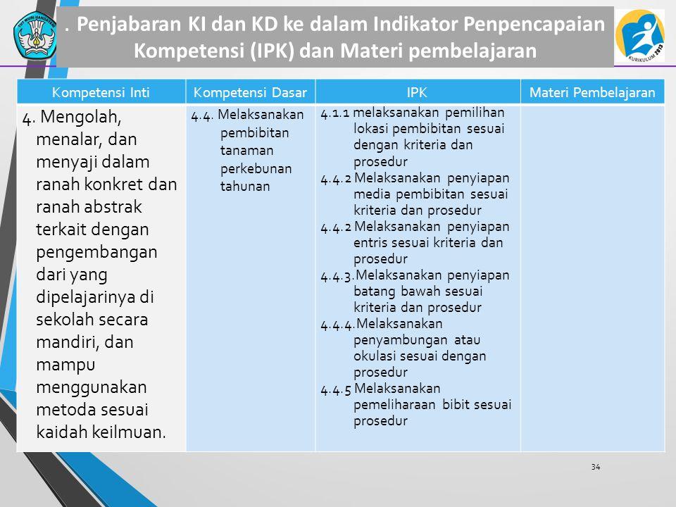 Penjabaran KI dan KD ke dalam Indikator Penpencapaian Kompetensi (IPK) dan Materi pembelajaran Kompetensi IntiKompetensi DasarIPKMateri Pembelajaran 4.