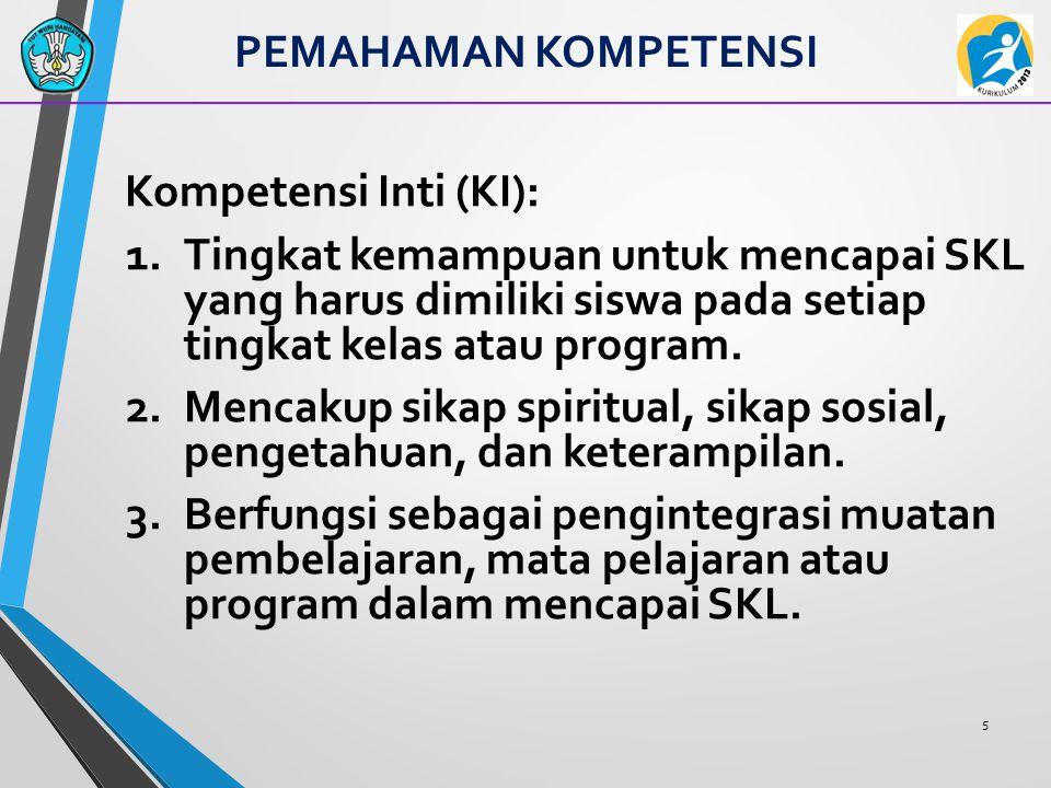 5 Kompetensi Inti (KI): 1.Tingkat kemampuan untuk mencapai SKL yang harus dimiliki siswa pada setiap tingkat kelas atau program.