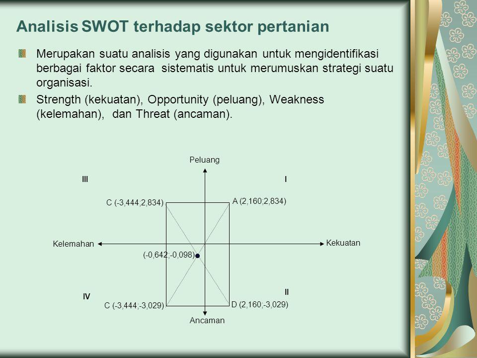 Analisis SWOT terhadap sektor pertanian Merupakan suatu analisis yang digunakan untuk mengidentifikasi berbagai faktor secara sistematis untuk merumuskan strategi suatu organisasi.