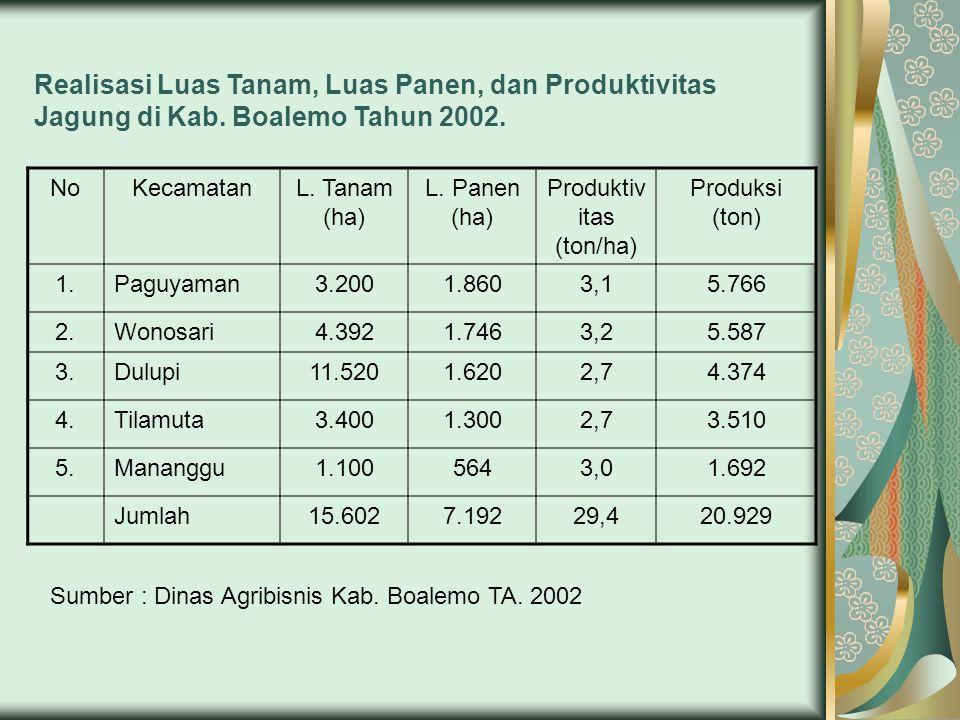 Realisasi Luas Tanam, Luas Panen, dan Produktivitas Jagung di Kab. Boalemo Tahun 2002. NoKecamatanL. Tanam (ha) L. Panen (ha) Produktiv itas (ton/ha)