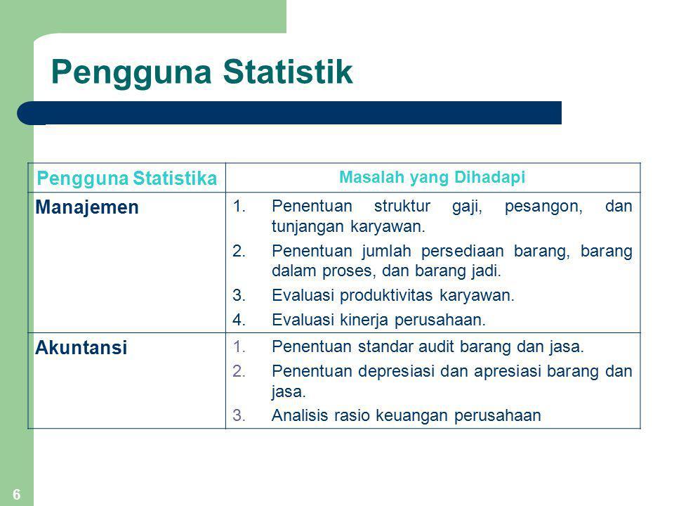 7 Pengguna Statistika Masalah yang Dihadapi Pemasaran 1.Penelitian dan pengembangan produk.