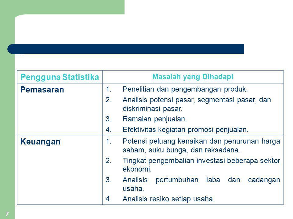 7 Pengguna Statistika Masalah yang Dihadapi Pemasaran 1.Penelitian dan pengembangan produk. 2.Analisis potensi pasar, segmentasi pasar, dan diskrimina