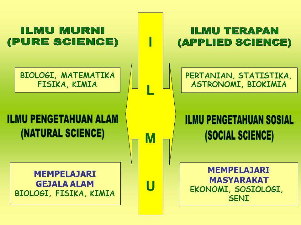ILMUILMU PERTANIAN, STATISTIKA, ASTRONOMI, BIOKIMIA BIOLOGI, MATEMATIKA FISIKA, KIMIA MEMPELAJARI GEJALA ALAM BIOLOGI, FISIKA, KIMIA MEMPELAJARI MASYARAKAT EKONOMI, SOSIOLOGI, SENI