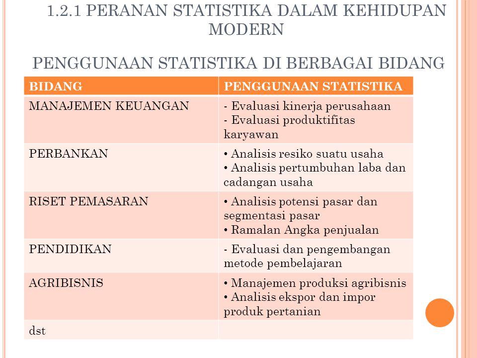 BIDANGPENGGUNAAN STATISTIKA MANAJEMEN KEUANGAN- Evaluasi kinerja perusahaan - Evaluasi produktifitas karyawan PERBANKAN Analisis resiko suatu usaha An