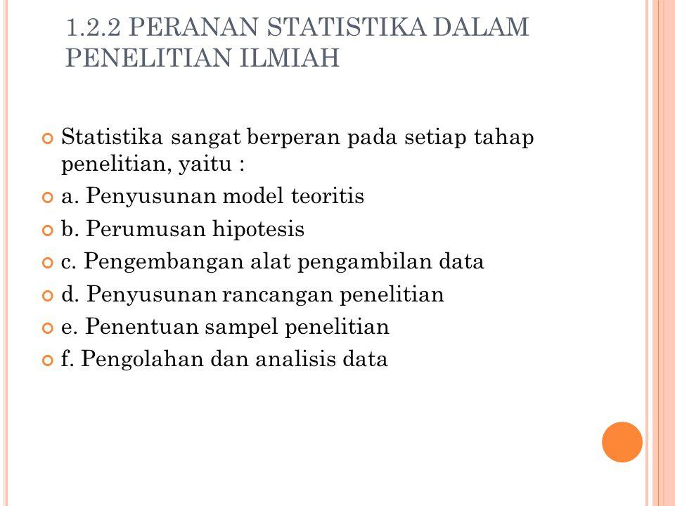 1.2.2 PERANAN STATISTIKA DALAM PENELITIAN ILMIAH Statistika sangat berperan pada setiap tahap penelitian, yaitu : a. Penyusunan model teoritis b. Peru