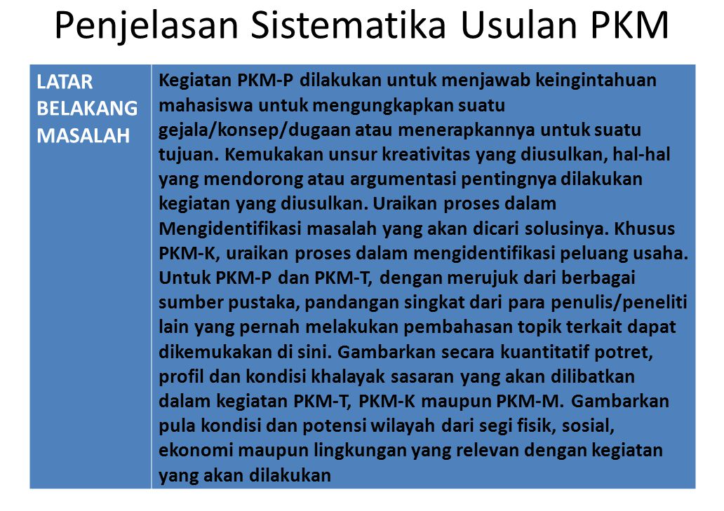 Penjelasan Sistematika Usulan PKM LATAR BELAKANG MASALAH Kegiatan PKM-P dilakukan untuk menjawab keingintahuan mahasiswa untuk mengungkapkan suatu gej