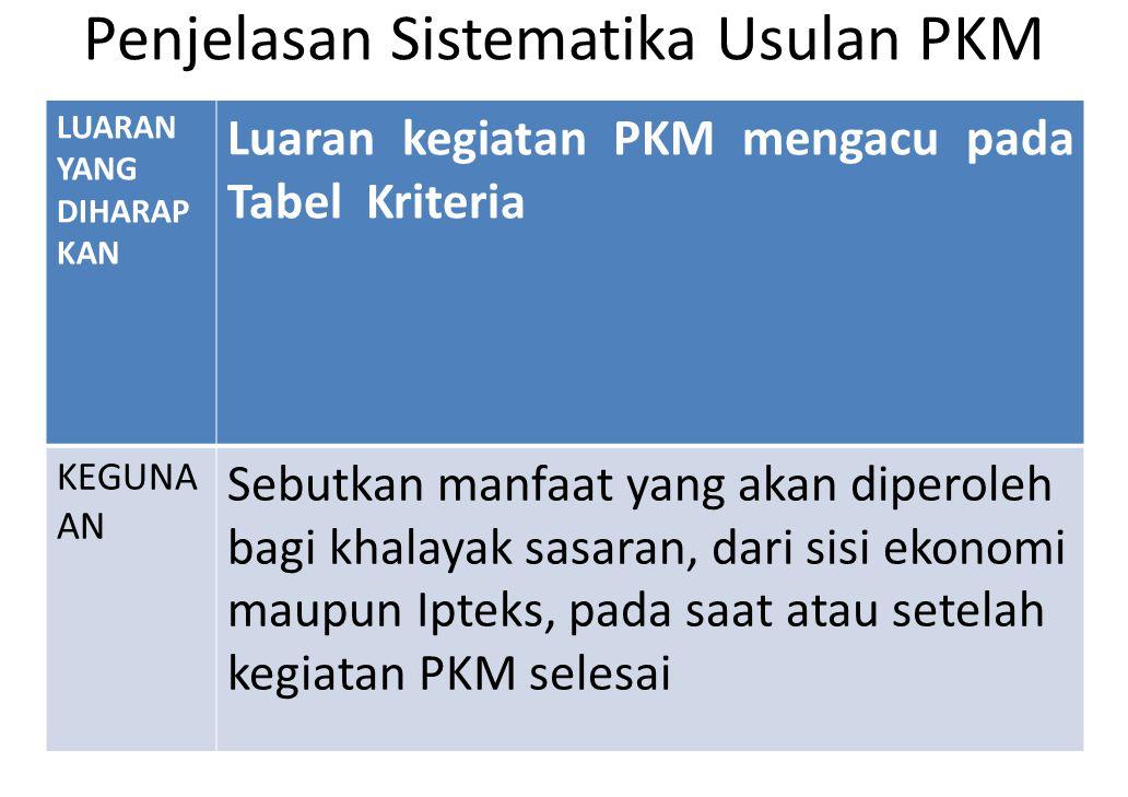 Penjelasan Sistematika Usulan PKM LUARAN YANG DIHARAP KAN Luaran kegiatan PKM mengacu pada Tabel Kriteria KEGUNA AN Sebutkan manfaat yang akan diperol
