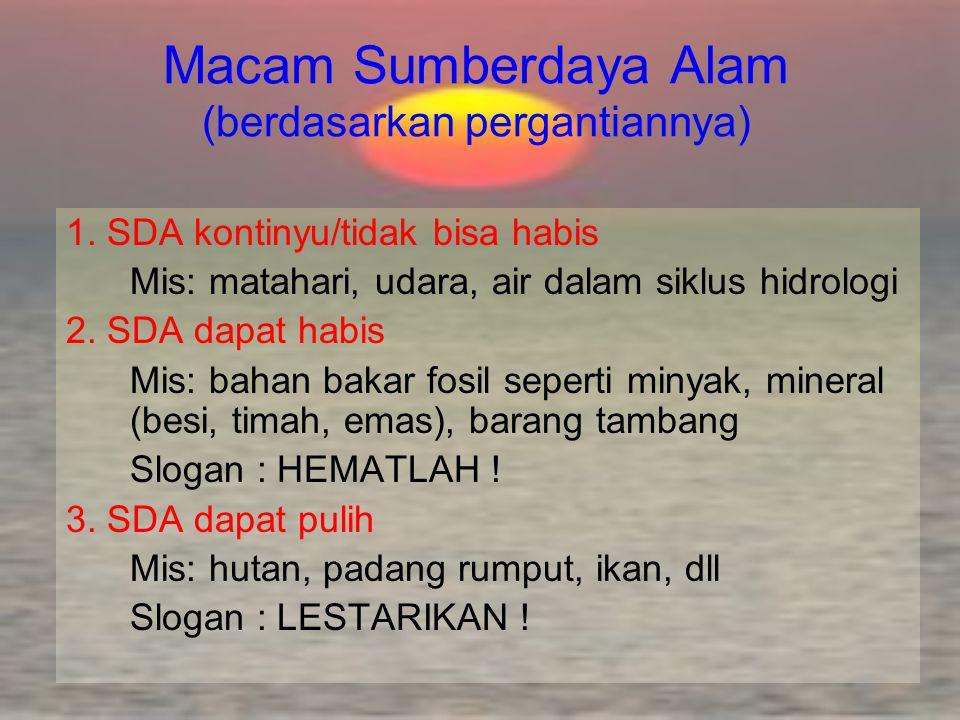 Macam Sumberdaya Alam (berdasarkan pergantiannya) 1. SDA kontinyu/tidak bisa habis Mis: matahari, udara, air dalam siklus hidrologi 2. SDA dapat habis