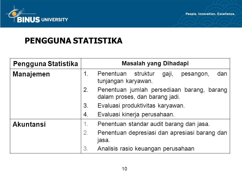 10 PENGGUNA STATISTIKA Pengguna Statistika Masalah yang Dihadapi Manajemen 1.Penentuan struktur gaji, pesangon, dan tunjangan karyawan.