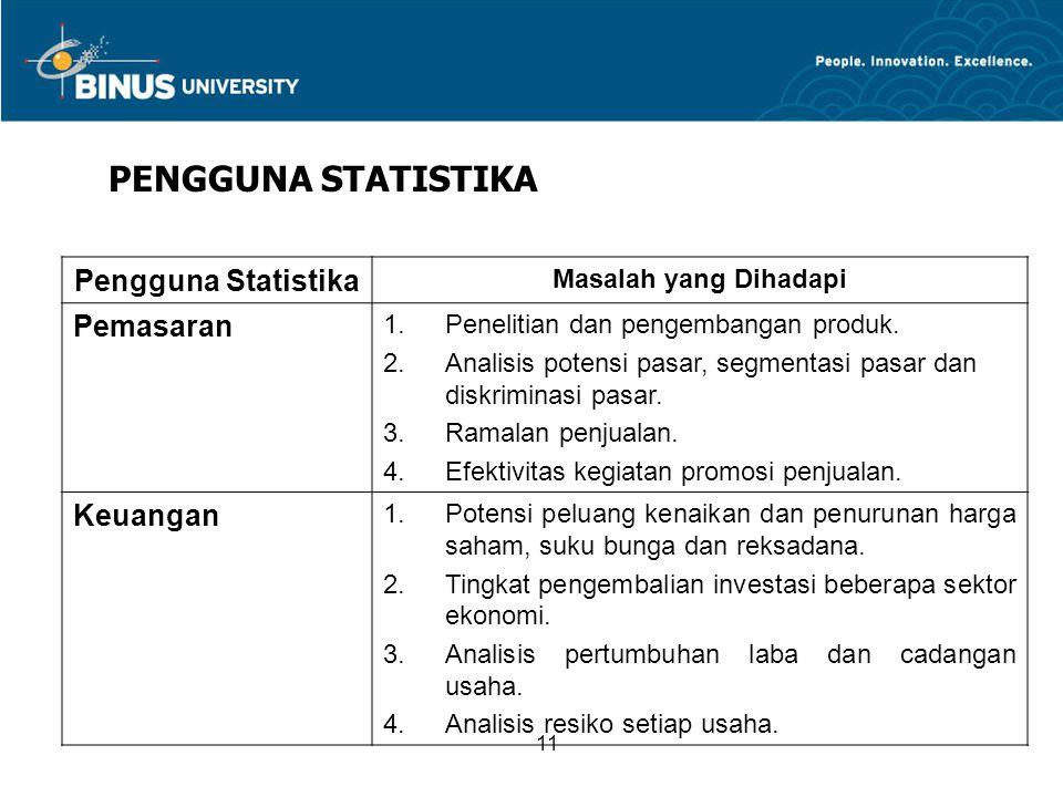 11 PENGGUNA STATISTIKA Pengguna Statistika Masalah yang Dihadapi Pemasaran 1.Penelitian dan pengembangan produk.