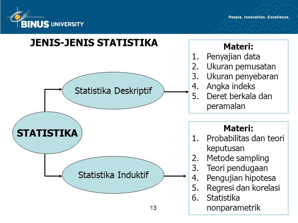 13 JENIS-JENIS STATISTIKA STATISTIKA Statistika Deskriptif Statistika Induktif Materi: 1.Penyajian data 2.Ukuran pemusatan 3.Ukuran penyebaran 4.Angka indeks 5.Deret berkala dan peramalan Materi: 1.Probabilitas dan teori keputusan 2.Metode sampling 3.Teori pendugaan 4.Pengujian hipotesa 5.Regresi dan korelasi 6.Statistika nonparametrik