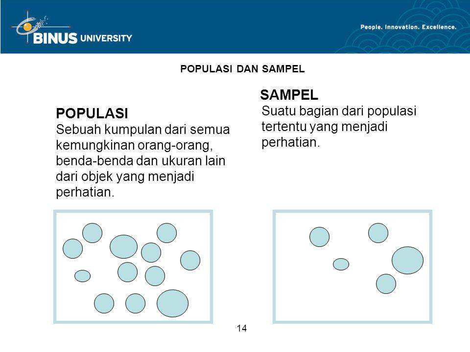 14 POPULASI DAN SAMPEL POPULASI Sebuah kumpulan dari semua kemungkinan orang-orang, benda-benda dan ukuran lain dari objek yang menjadi perhatian.