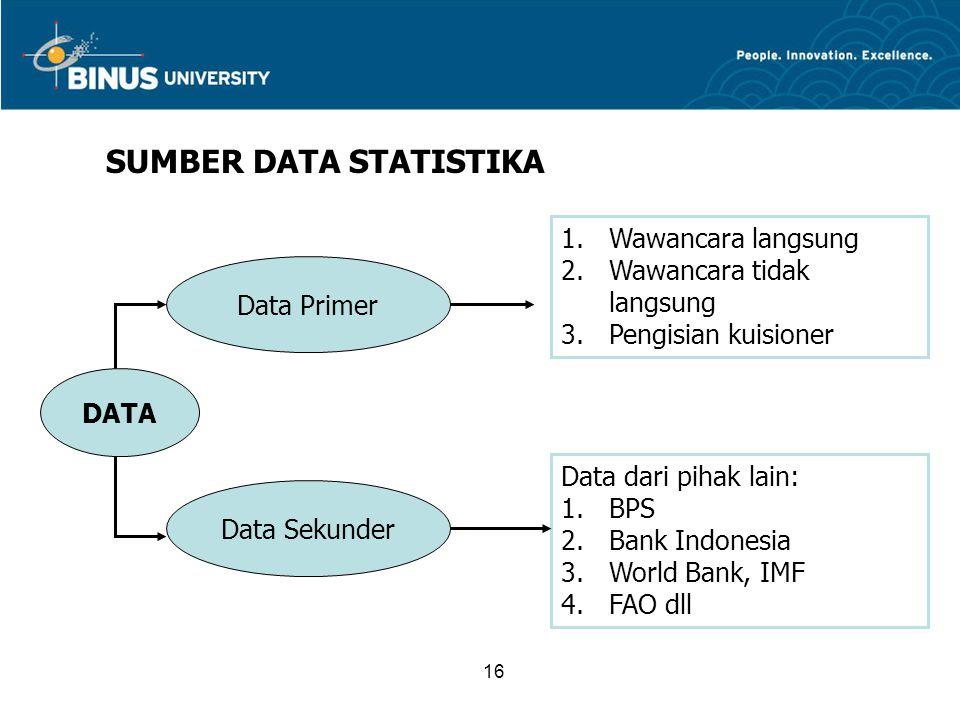 16 SUMBER DATA STATISTIKA DATA Data Primer 1.Wawancara langsung 2.Wawancara tidak langsung 3.Pengisian kuisioner Data Sekunder Data dari pihak lain: 1.BPS 2.Bank Indonesia 3.World Bank, IMF 4.FAO dll