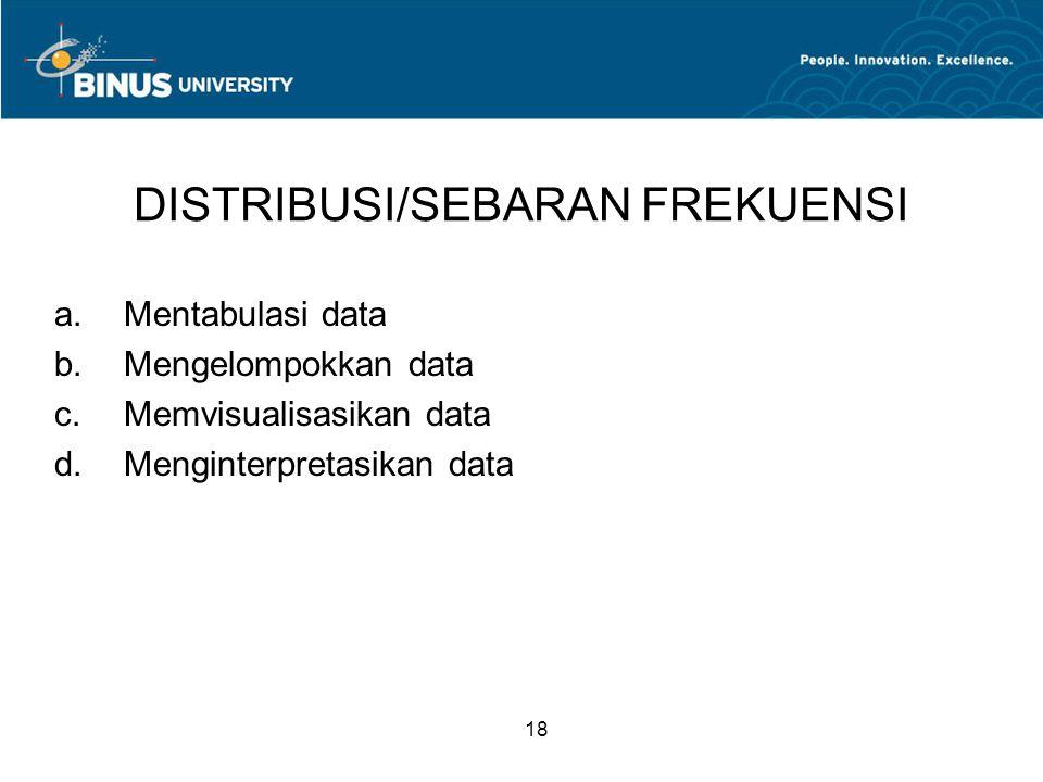 18 DISTRIBUSI/SEBARAN FREKUENSI a.Mentabulasi data b.Mengelompokkan data c.Memvisualisasikan data d.Menginterpretasikan data