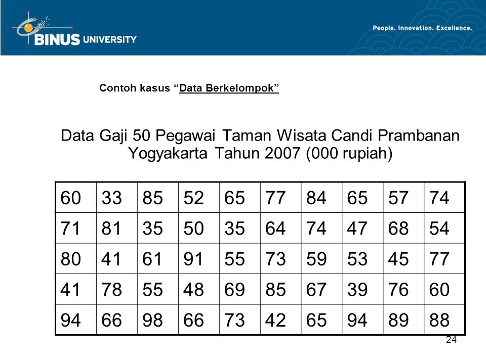 24 Contoh kasus Data Berkelompok Data Gaji 50 Pegawai Taman Wisata Candi Prambanan Yogyakarta Tahun 2007 (000 rupiah) 74576584776552853360 54684774643550358171 77455359735591614180 60763967856948557841 88899465427366986694