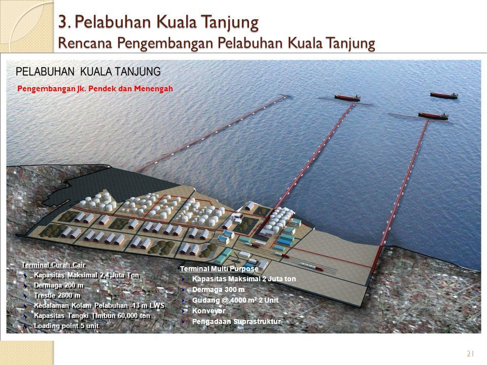 3. Pelabuhan Kuala Tanjung Rencana Pengembangan Pelabuhan Kuala Tanjung 21 Terminal Curah Cair  Kapasitas Maksimal 2,4 Juta Ton  Dermaga 200 m  Tre