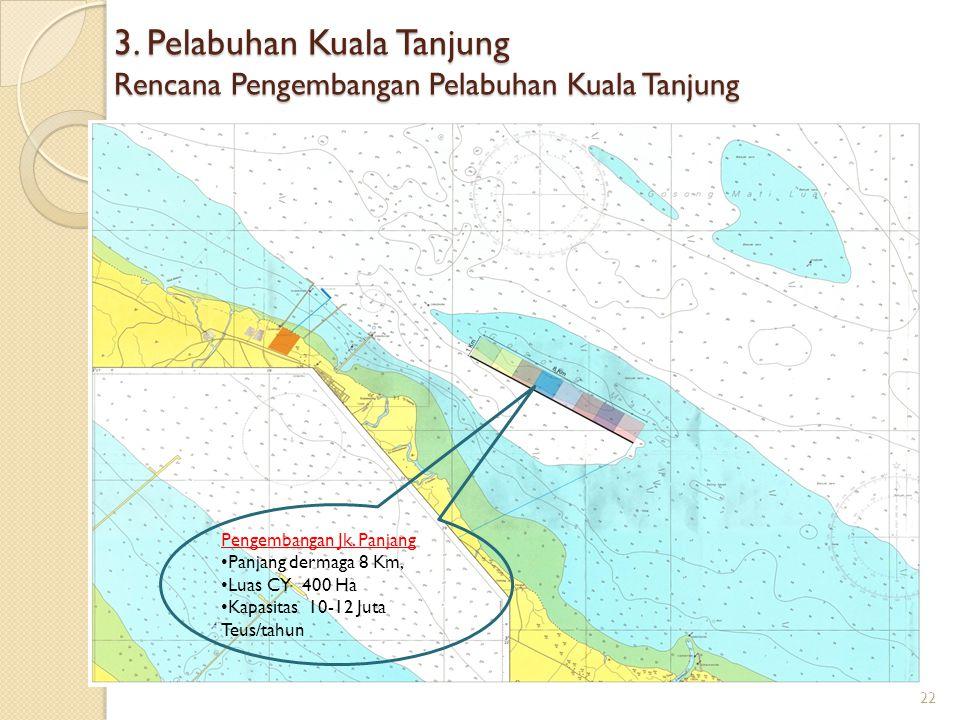 3. Pelabuhan Kuala Tanjung Rencana Pengembangan Pelabuhan Kuala Tanjung 22 Pengembangan Jk. Panjang Panjang dermaga 8 Km, Luas CY 400 Ha Kapasitas 10-