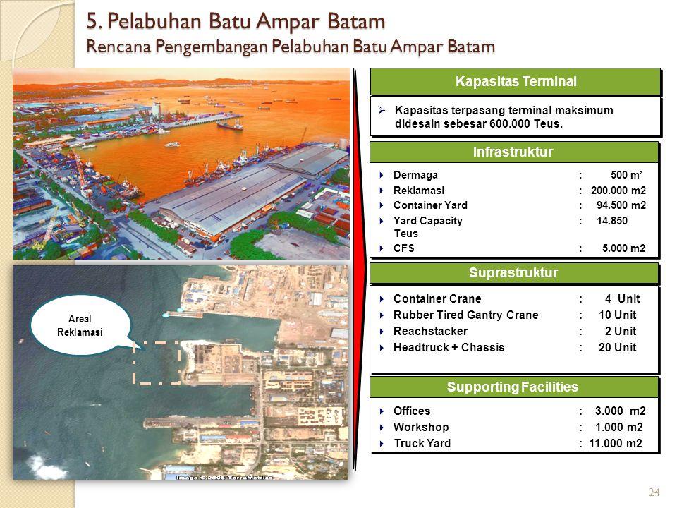 24 5. Pelabuhan Batu Ampar Batam Rencana Pengembangan Pelabuhan Batu Ampar Batam Areal Reklamasi Infrastruktur  Dermaga: 500 m'  Reklamasi: 200.000