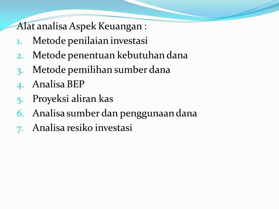 Alat analisa Aspek Keuangan : 1.Metode penilaian investasi 2.