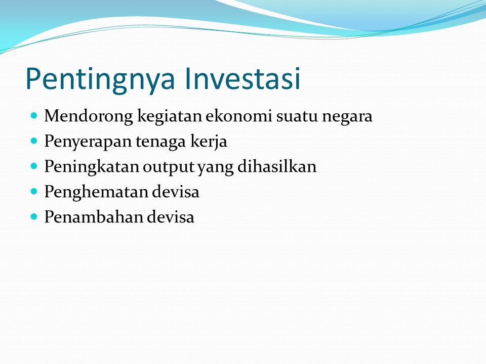 Pentingnya Investasi Mendorong kegiatan ekonomi suatu negara Penyerapan tenaga kerja Peningkatan output yang dihasilkan Penghematan devisa Penambahan