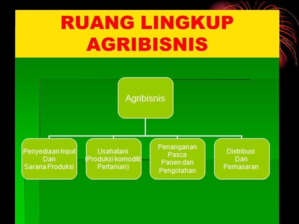 RUANG LINGKUP AGRIBISNIS