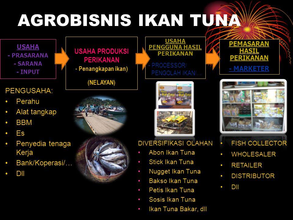 AGROBISNIS IKAN TUNA USAHA - PRASARANA - SARANA - INPUT USAHA PENGGUNA HASIL PERIKANAN - PROCESSOR/ PENGOLAH IKAN/… USAHA PRODUKSI PERIKANAN - Penangkapan ikan) (NELAYAN) PEMASARAN HASIL PERIKANAN - MARKETER DIVERSIFIKASI OLAHAN Abon Ikan Tuna Stick Ikan Tuna Nugget Ikan Tuna Bakso Ikan Tuna Petis Ikan Tuna Sosis Ikan Tuna Ikan Tuna Bakar, dll PENGUSAHA: Perahu Alat tangkap BBM Es Penyedia tenaga Kerja Bank/Koperasi/… Dll FISH COLLECTOR WHOLESALER RETAILER DISTRIBUTOR Dll