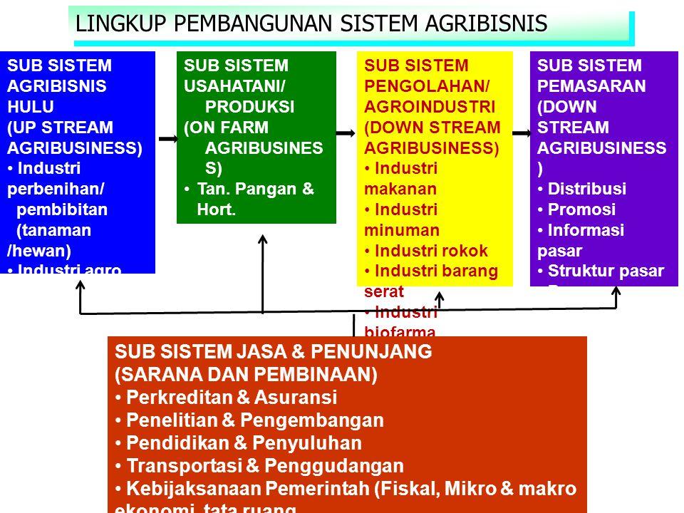 SUB SISTEM AGRIBISNIS JURUSAN SOSEK FAPERTA UNEJ c. Sub sistem Pengolahan Hasil Pertanian/Agroindustri (aktivitas pengolahan sederhana di tingkat peta