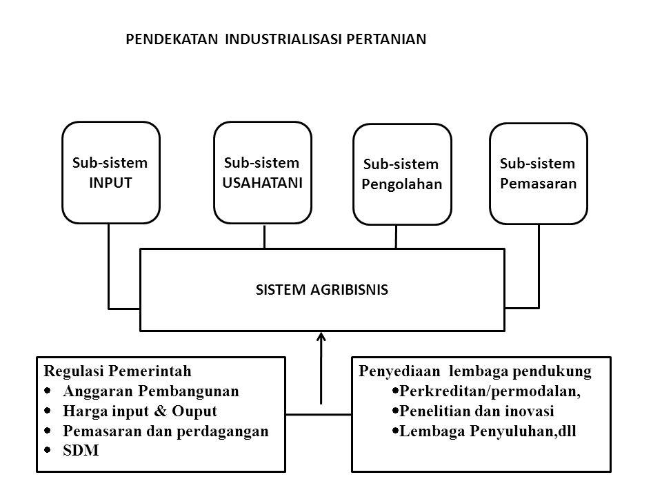 Sub-sistem INPUT Sub-sistem USAHATANI Sub-sistem Pengolahan Penyediaan lembaga pendukung  Perkreditan/permodalan,  Penelitian dan inovasi  Lembaga