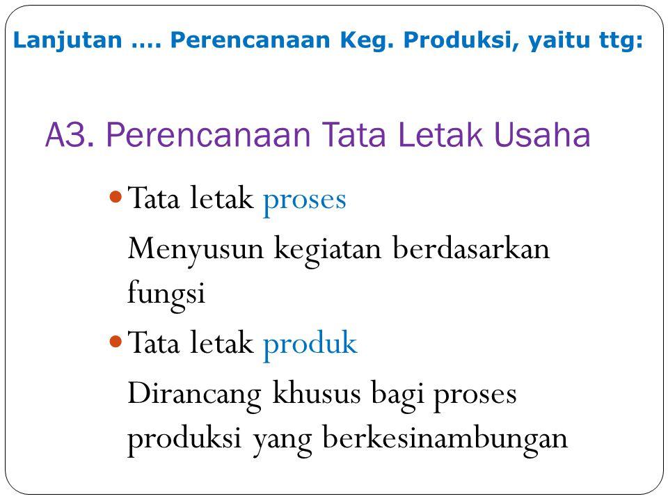 A3. Perencanaan Tata Letak Usaha Tata letak proses Menyusun kegiatan berdasarkan fungsi Tata letak produk Dirancang khusus bagi proses produksi yang b
