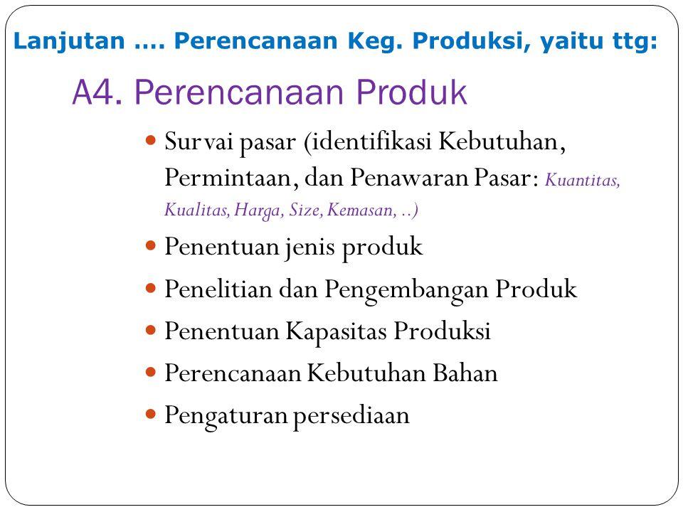 A4. Perencanaan Produk Survai pasar (identifikasi Kebutuhan, Permintaan, dan Penawaran Pasar: Kuantitas, Kualitas, Harga, Size, Kemasan,..) Penentuan