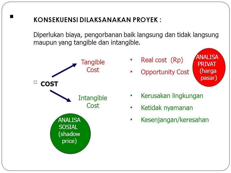 ■ KONSEKUENSI DILAKSANAKAN PROYEK : Diperlukan biaya, pengorbanan baik langsung dan tidak langsung maupun yang tangible dan intangible. Tangible Cost