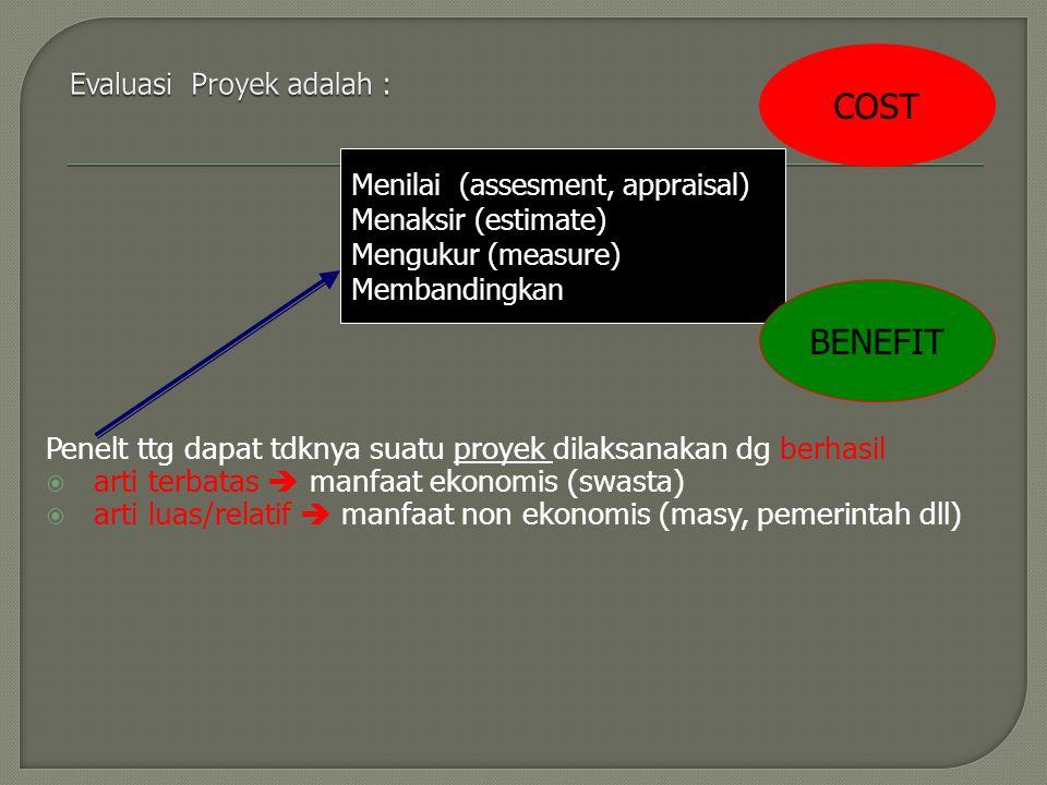 Penelt ttg dapat tdknya suatu proyek dilaksanakan dg berhasil  arti terbatas  manfaat ekonomis (swasta)  arti luas/relatif  manfaat non ekonomis (