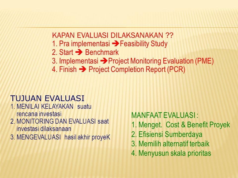 KAPAN EVALUASI DILAKSANAKAN ?? 1. Pra implementasi  Feasibility Study 2. Start  Benchmark 3. Implementasi  Project Monitoring Evaluation (PME) 4. F